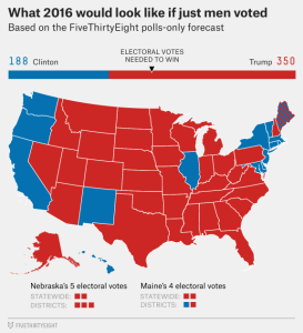 silver-electionupdate-menvoted