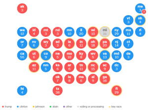 po courtesy of cnn shows election results and electoral votes by state